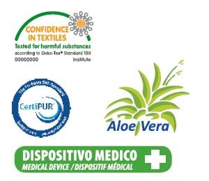 Сертификати на матрак Medical Form