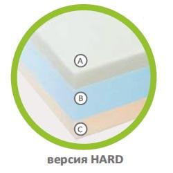 Разрез на матрак Trilogy Firm&Soft Hard