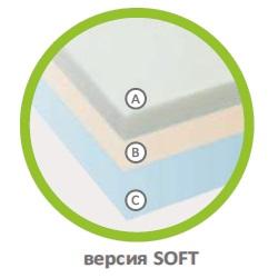 Разрез на матрак Trilogy Firm&Soft Soft